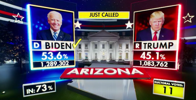 Why Did Some News Outlets Call the Winner in Arizona But Not Georgia and North Carolina?