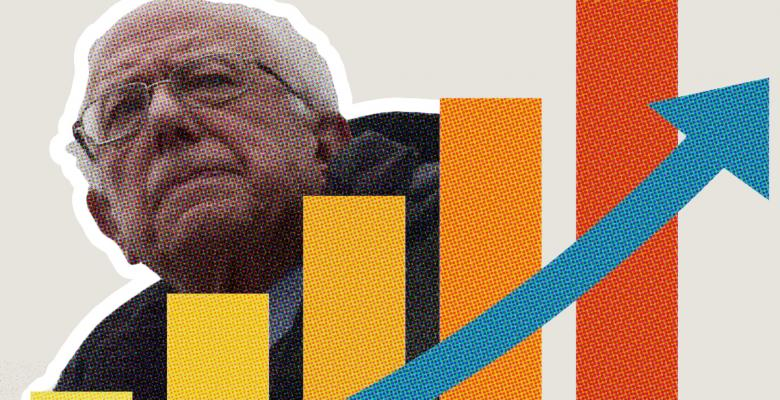 New National Poll: Bernie Sanders Leads Joe Biden, Pete Buttigieg Rises to 3rd Place