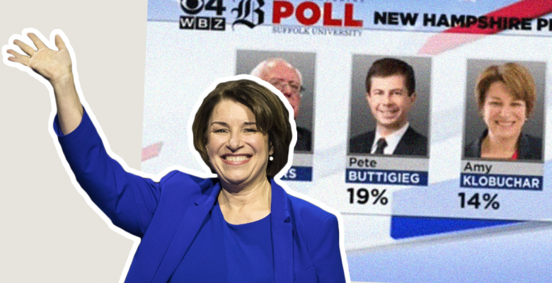 Amy Klobuchar Surges to Third in New Hampshire Poll Showing Bernie and Buttigieg Ahead