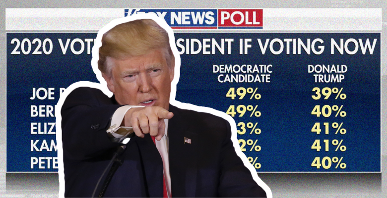 Trump Now Says Fox News is 'Fake News' After Fox Poll Shows Him Losing Badly in 2020
