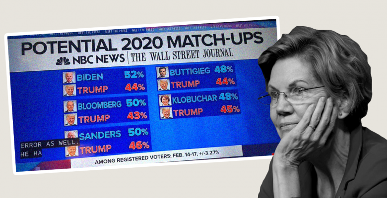 NBC News Poll Excludes Elizabeth Warren But Includes Candidates That Trail Her