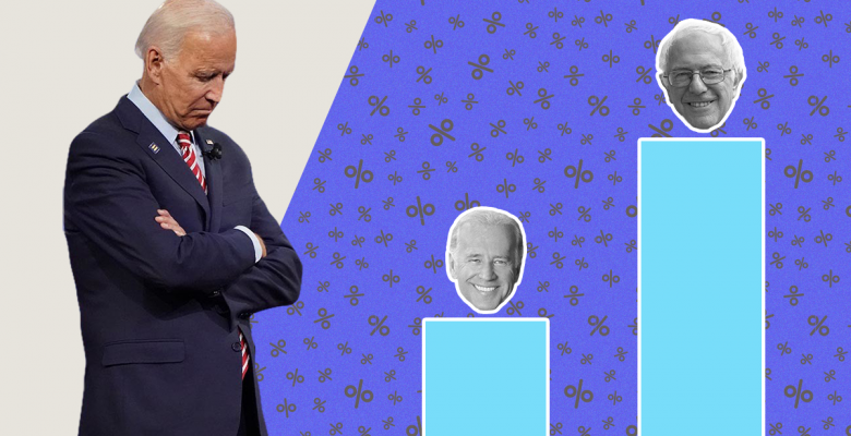 Joe Biden Struggles to Win Over Voters Earning Under $75,000: Poll Analysis