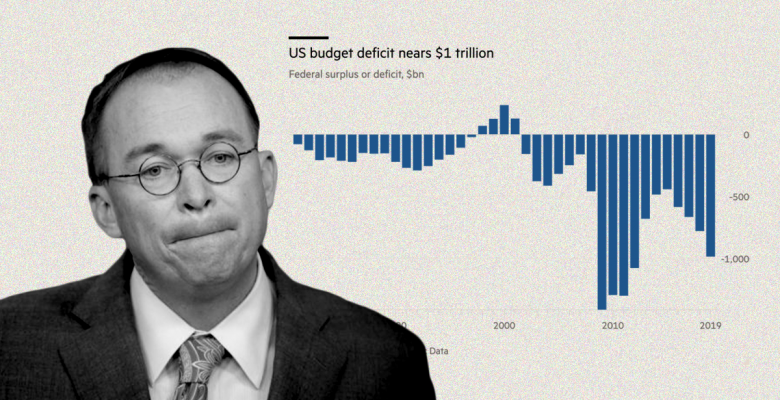 Mick Mulvaney Admits GOP Doesn't Care About Rising Deficit Now That Trump's President